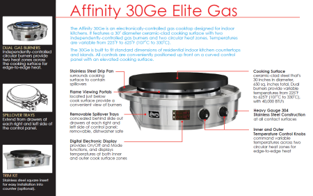 Evo Affinity Elite Indoor Gas Features