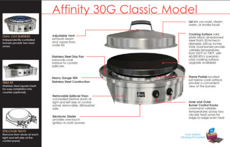evo-grills-affinity-classic-features