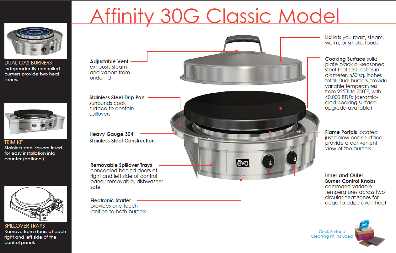 Evo Affinity 30G Classic Features - outdoorLUX
